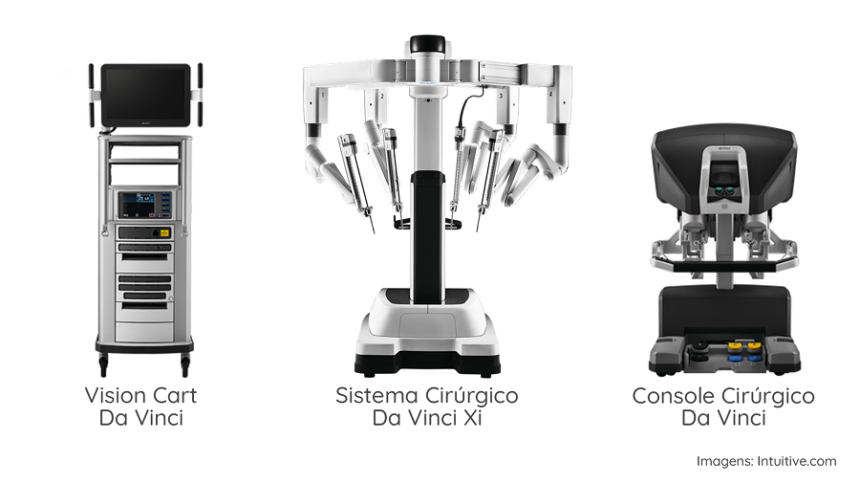 Cirurgia robótica na urologia: Entenda mais sobre e suas vantagens